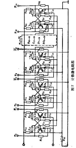 自动绕线机的计数器原理是怎样的?