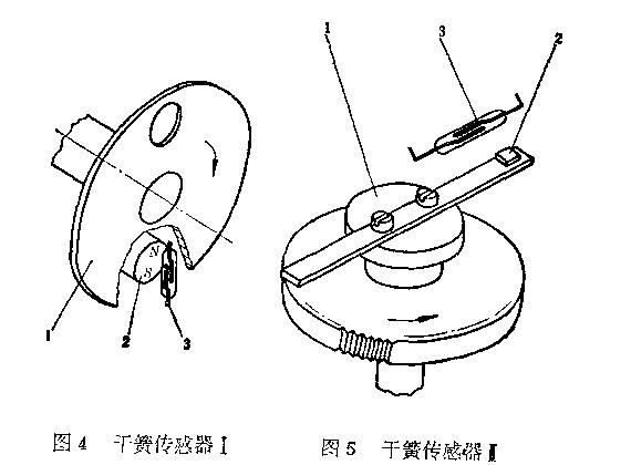 数控自动绕线机的干簧传感器原理