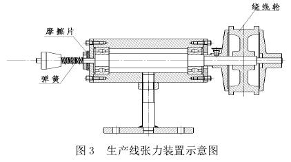 数控绕线机的结构组成与特点